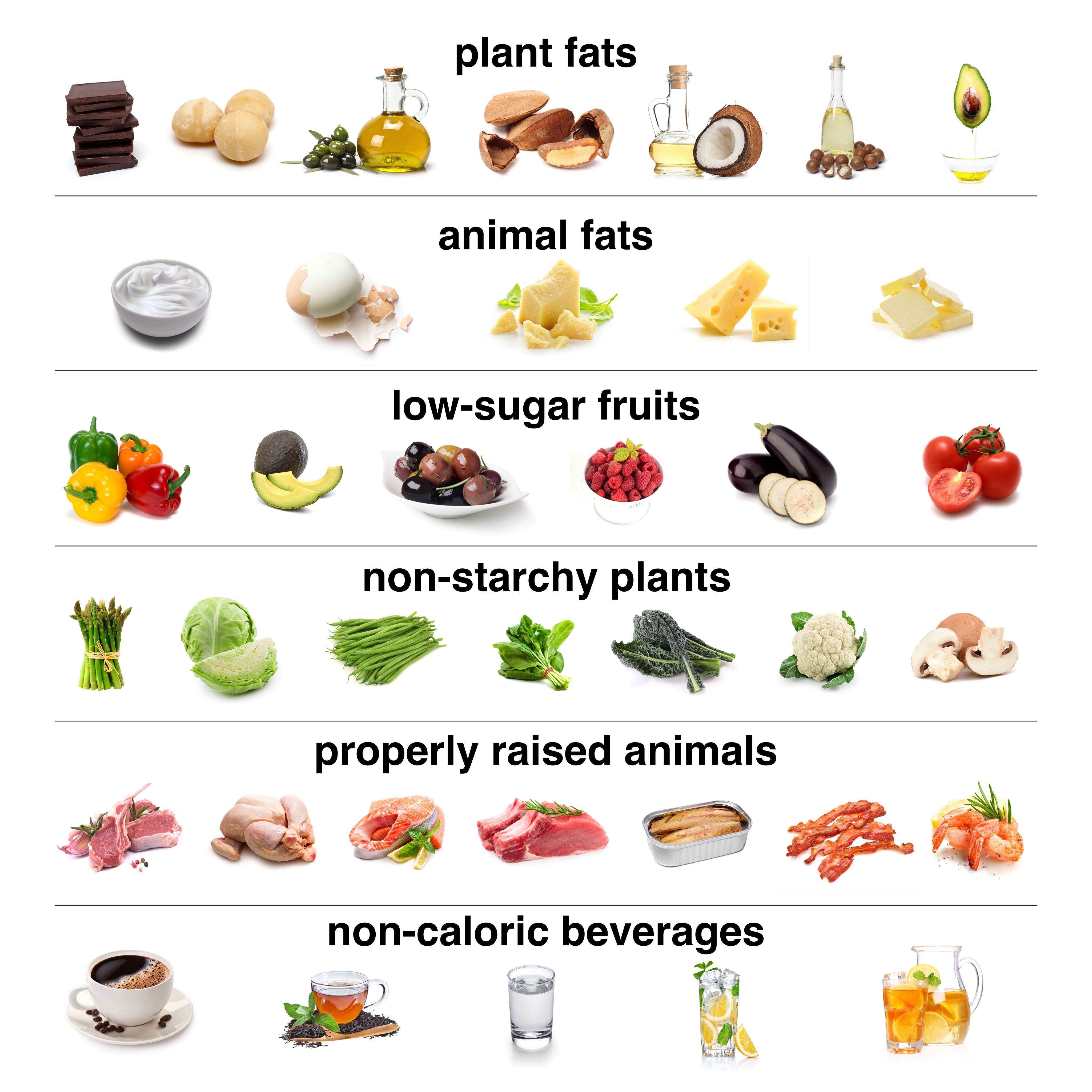 low carb fruits healthy fruit and vegetable snacks